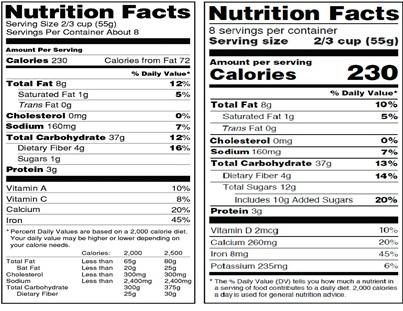 la tabella nutrizionale | mérieux nutrisciences labeling